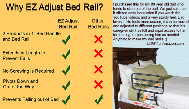 Bed Rail Slider