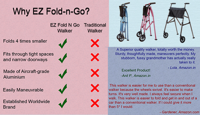 EZ Fold n Go Slider